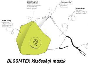 maszk-kep